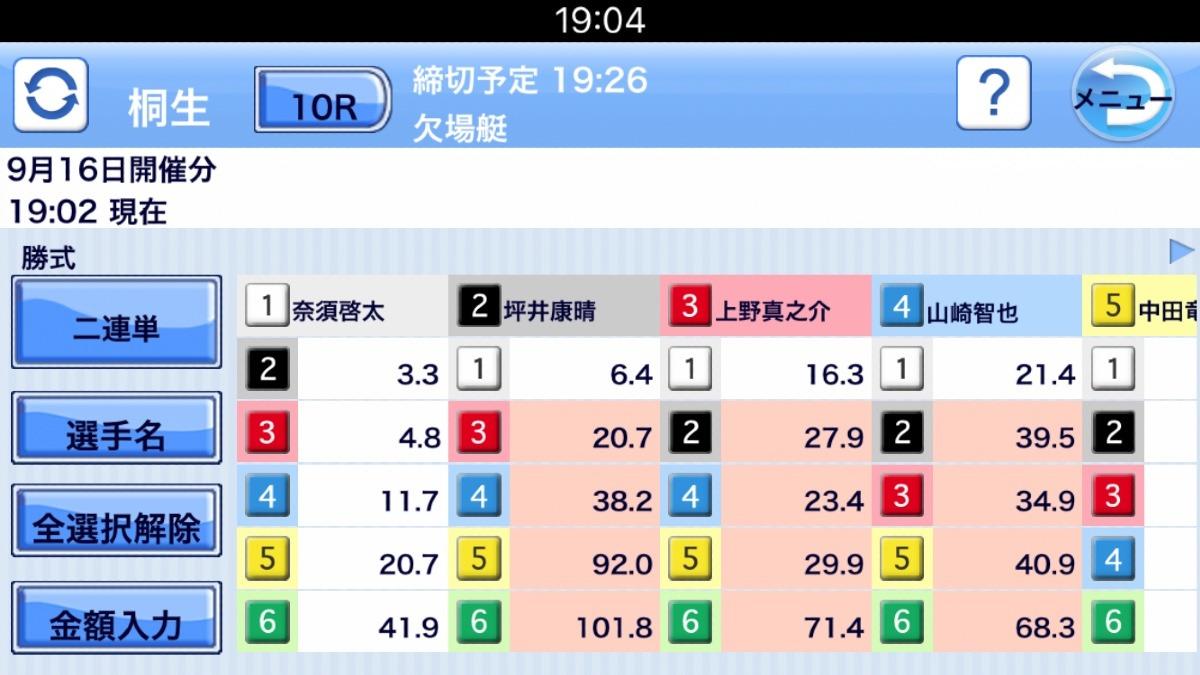 2021/09/16 桐生10R 私の予想